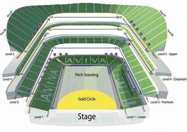 Aviva stadium: lo stadio di Dublino