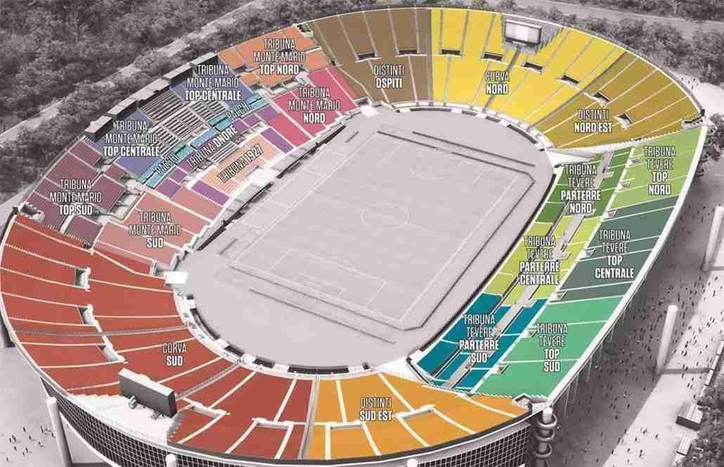 Settori stadio Olimpico